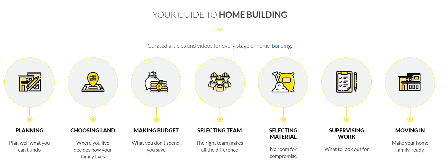 Get curated articles and videos for every stage of home-building for free